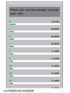 resultados votación poemas colectivos